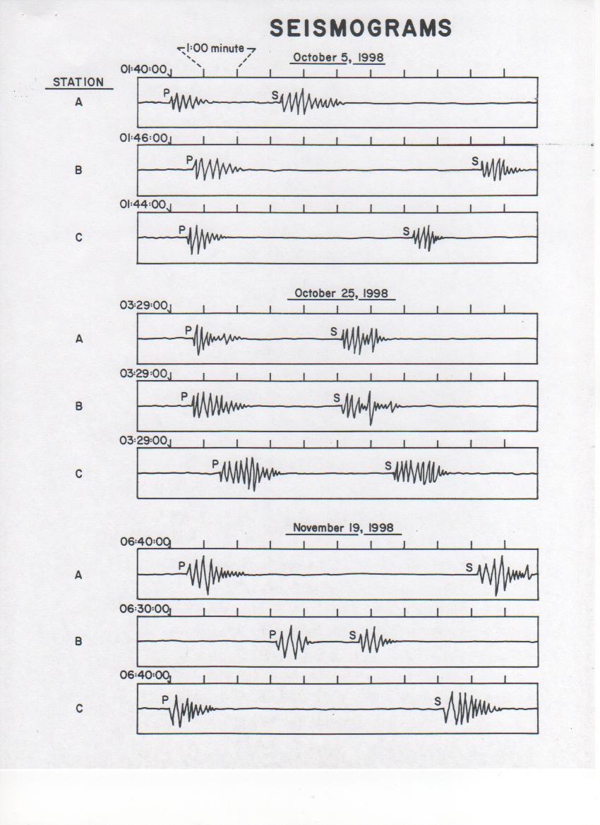 interpreting seismograms