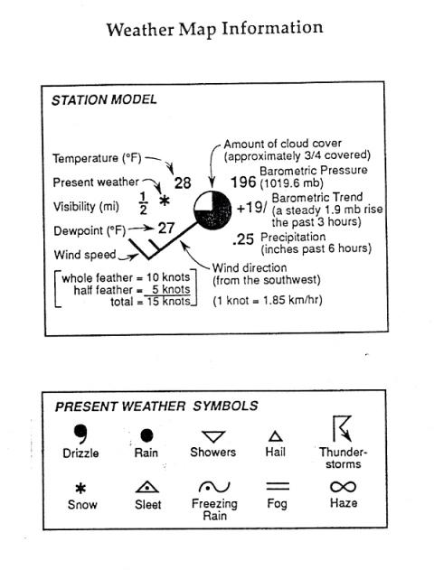 Weatherdatainterpretationlab