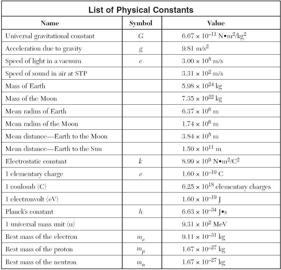 JDHS_Regents_Physics_Page